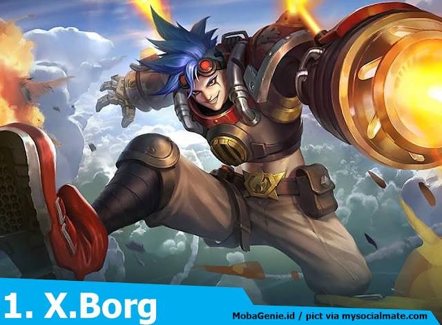 X.Borg
