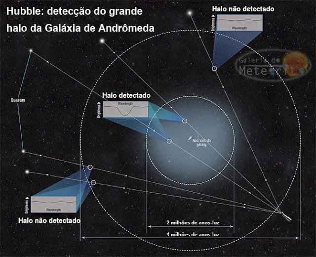 galáxia de andrômeda e Via Láctea estão em contato