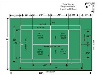 Spectrum World Tennis Court Dimensions