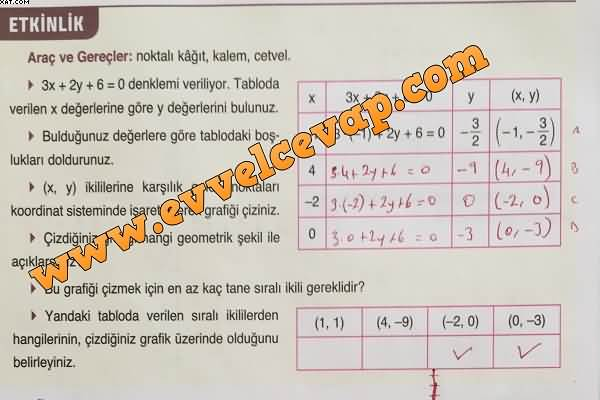 7.-Sinif-Ada-Yayincilik-Matematik-calisma-Kitabi-Sayfa-99-Cevabi