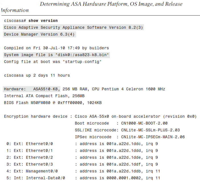Networxpedia: File System of Cisco ASA
