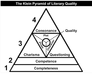Brooklyn Arden: Theory: The Klein Pyramid of Literary Quality