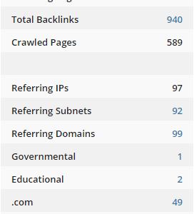tổng số lượng backlink trên website