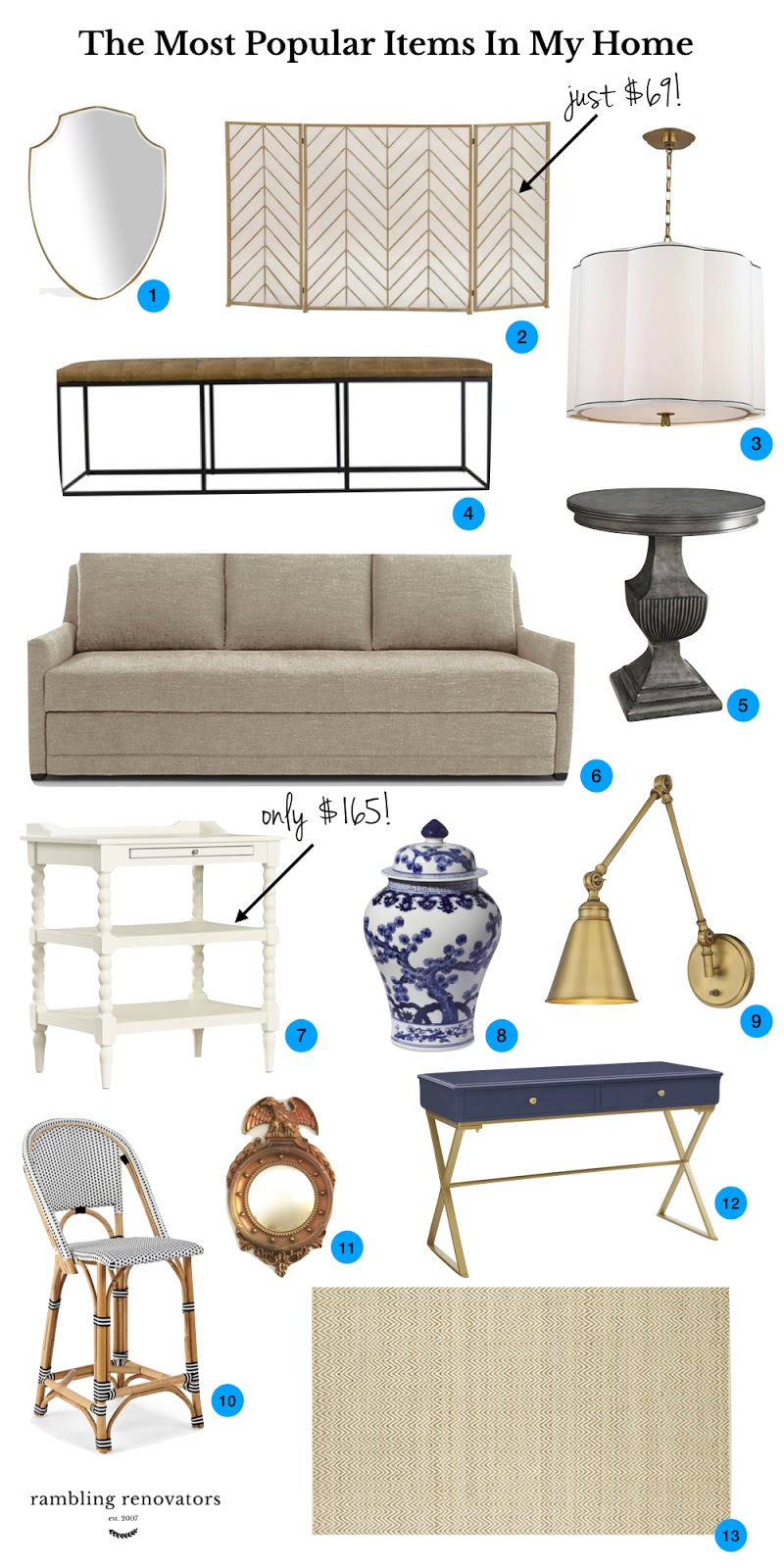 popular home decor furniture and accessories for classic preppy traditional style