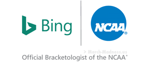 March-Madness-2016-Bing-Bracketologist