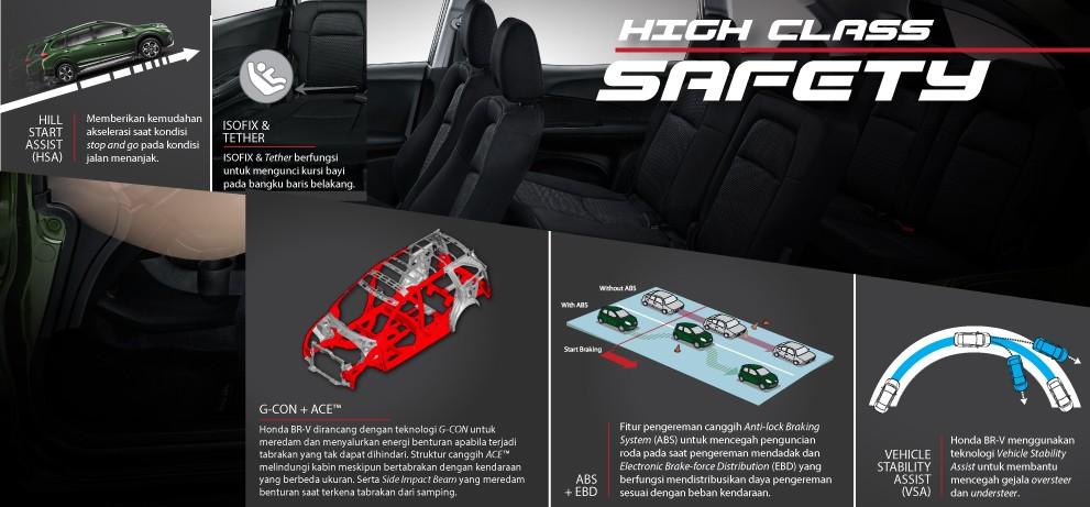 Safety Honda BR-V