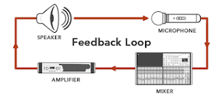 http://www.soundonmike.tk/2017/07/feedback-dan-cara-penanggulangannya.html
