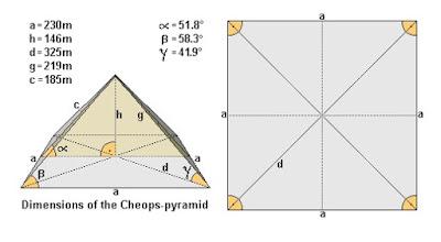 Gambar Dimensi Piramida Khufu