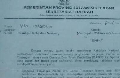 APBD Kabupaten Kota Memberikan Dana Insentif Kepada Operator Sekolah