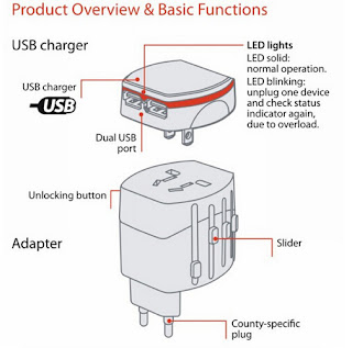 Hign Quality Internationale Universal Travel Adapter Dual 2 Usb Plug All In One Uk Us Eu Au