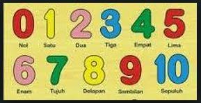 Pengertian Bilangan Cacah dan Contoh Bilangan Cacah