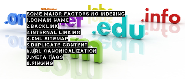 What is Google Indexing in SEO ?