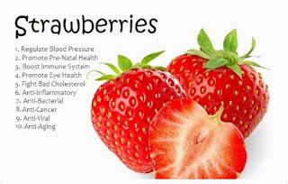 Buah Strawberry, Berikut Khasiat Alami