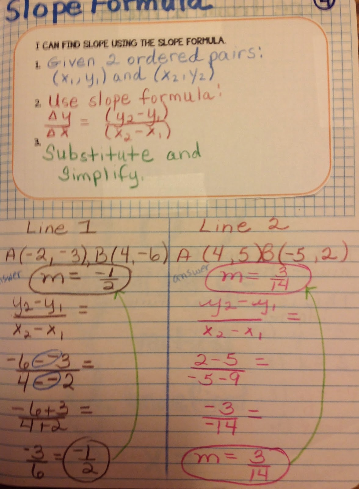 Equation Freak: Slope Interactive Notebook Pages How To Find Slope Using  Ordered Pairs Solution For