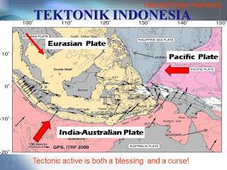 Perkembangan Tatanan Tektonik Indonesia
