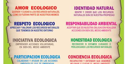 Principales Valores Ambientales