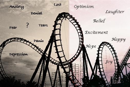 Art And Philosophy: Life Is A Roller Coaster
