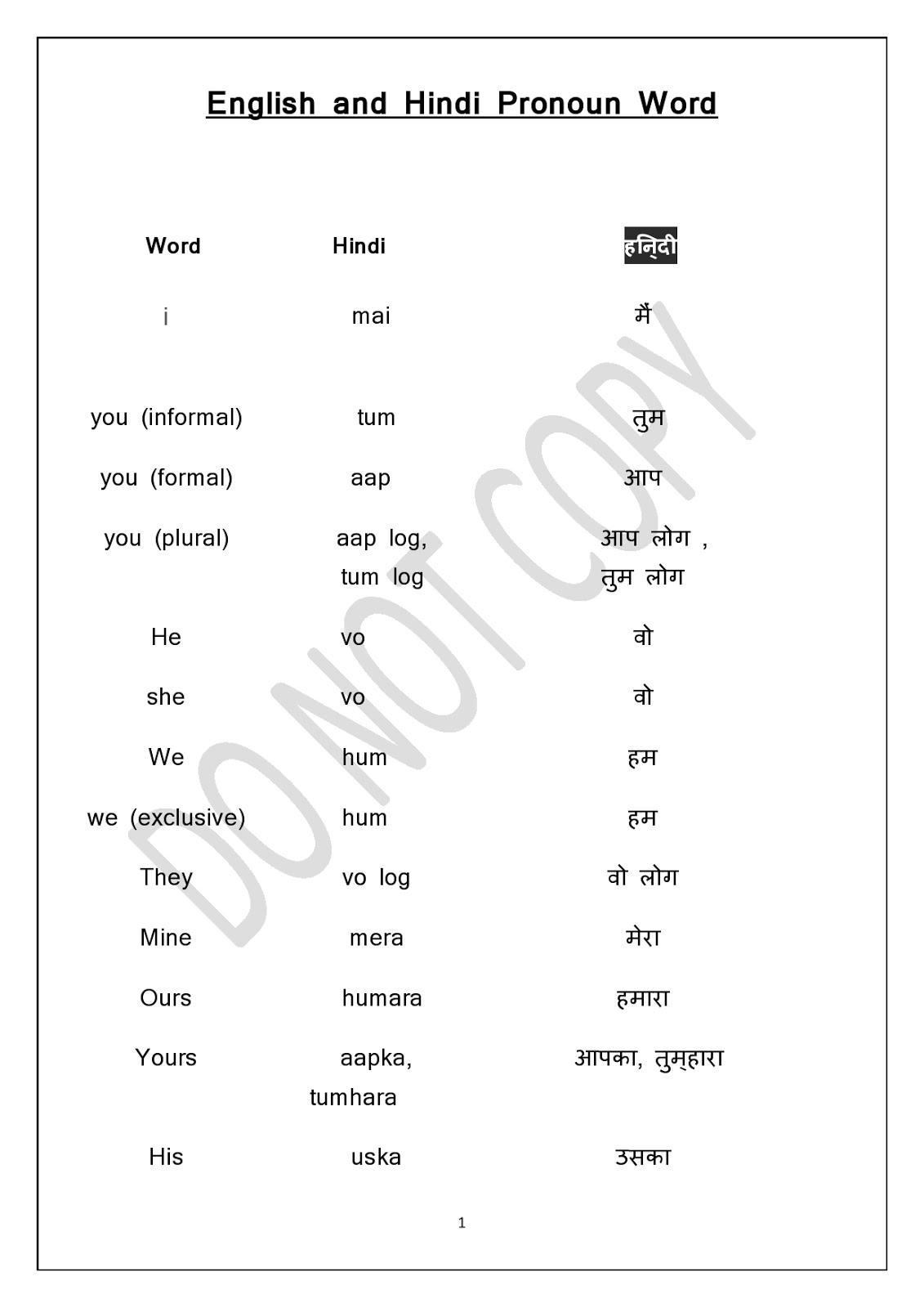 Pronoun Word English With Hindi