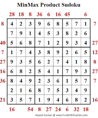 Answer of MinMax Product Sudoku Puzzle (Fun With Sudoku #281)