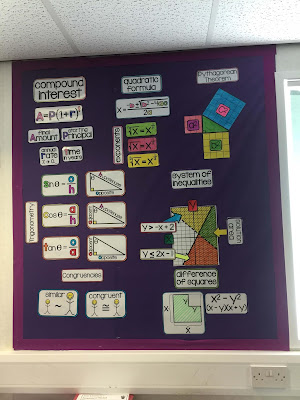 Mrs. Shah algebra and geometry word wall