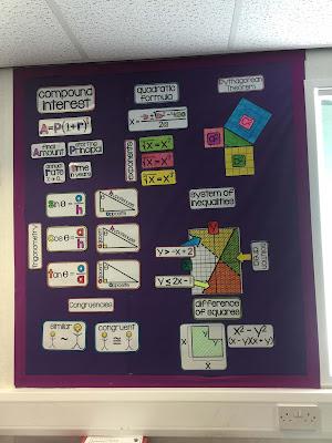 Mrs. Shah algebra and geometry word wall