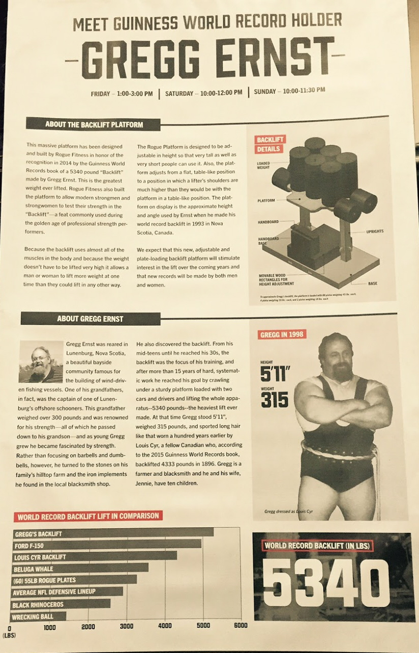 Gregg Ernst is the Backlift Guinness World Record Holder with 5340 lbs.  StrengthFighter.com