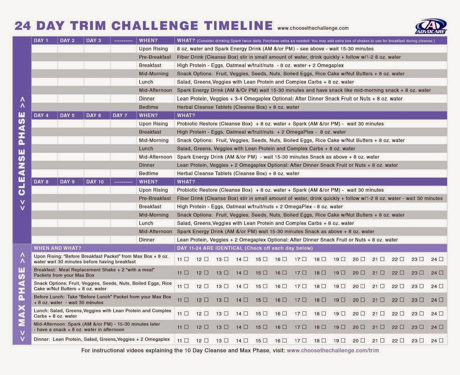 So Here S My Thing Advocare 24 Day Challenge Daily Guides
