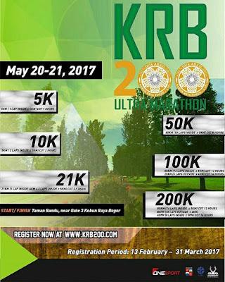 Kebun Raya Bogor 200K • category kategori