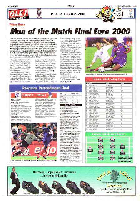 THIERRY HENRY MAN OF THE MATCH FINAL EURO 2000