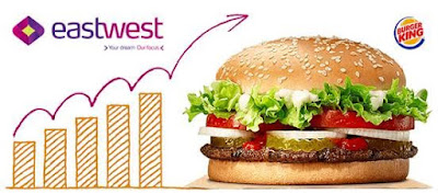 FREE Burger King GC For EastWest UITF Investors