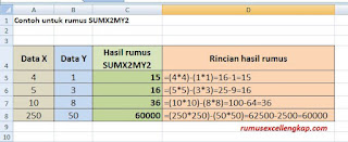 Contoh data rumus sumx2my2