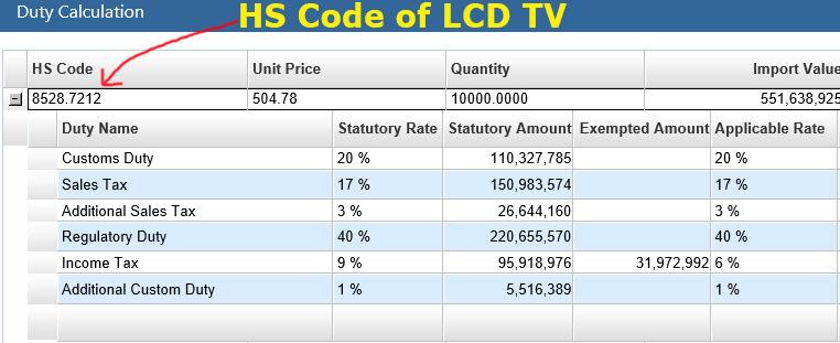 Customs-duty-of-LCD-TV-In-Pakistan-HS-Code