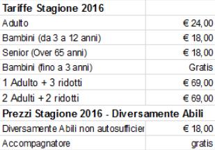 Tariffe Zoom Torino 2016