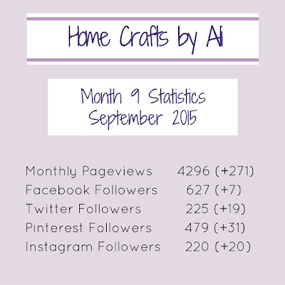 Home Crafts by Ali Monthly Check-in & Goals ~ Month 9
