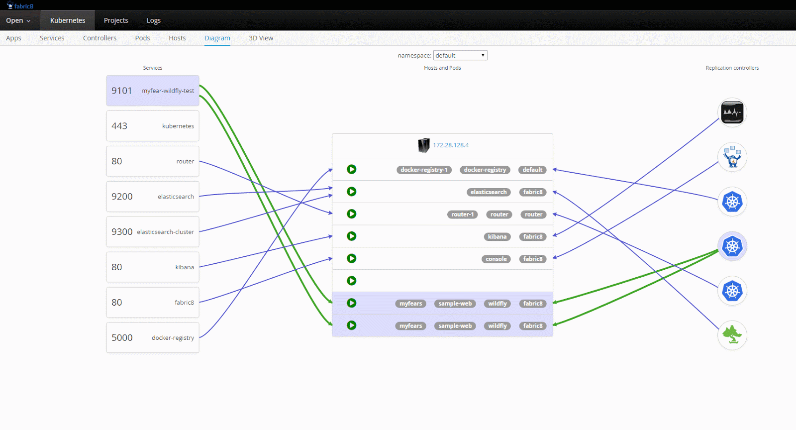 Jsf Architecture Diagram Pioneer Premier Deh P400ub Wiring Running Wildfly On Kubernetes Windows Fabric8
