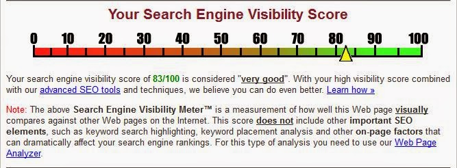 Visibility Score Meter