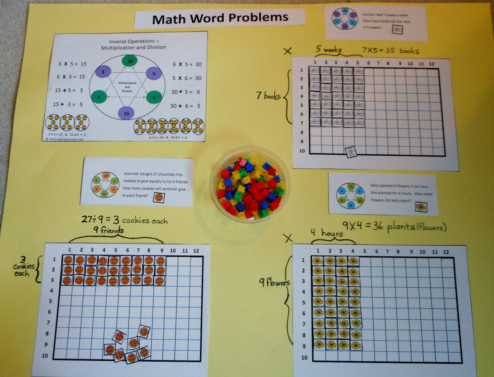 Reading2success Resources To Teach Inverse Operations