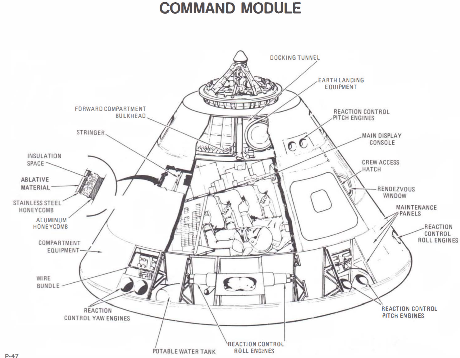 apollo capsule diagram - HD1600×1245