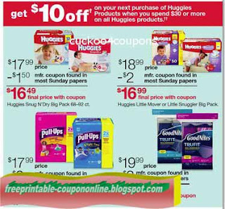 Free Printable Kmart Coupons