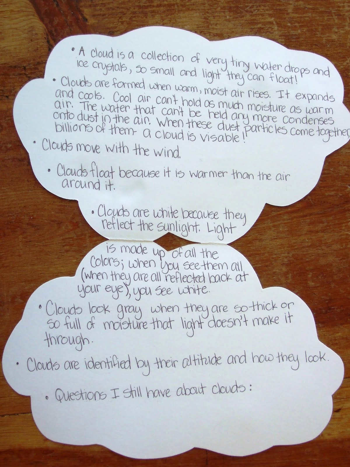 The Inspired Classroom Clouds Pt 1