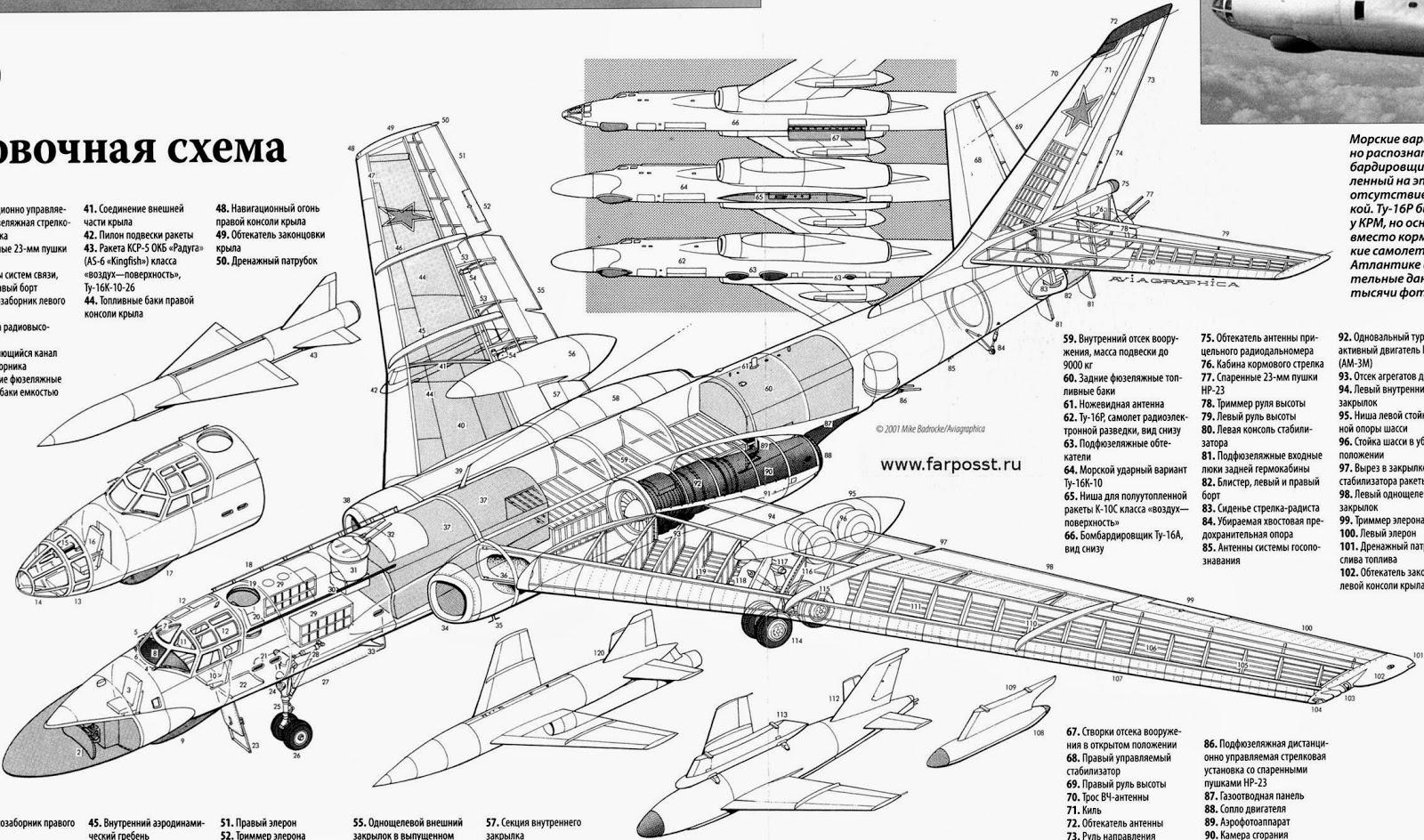 Tant Blog 95 Tupolev Tu 104 Tu 16 Tu 114 Tu 124