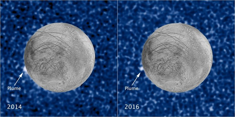 NASA's Hubble telescope spots potential water plumes on Europa for a second time. Hubble telescope spots potential water plumes on Europa this is for 2nd time. NASA's Hubble telescope report, NASA, Hubble Telescope,