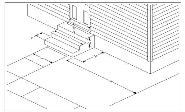 Ada how to design build a wheelchair ramp based on ada for Ada compliant homes