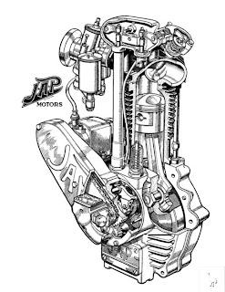 Bsa Motorcycle Engines NSU Motorcycle Engine Wiring
