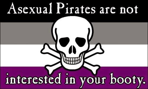 Aesexual awareness