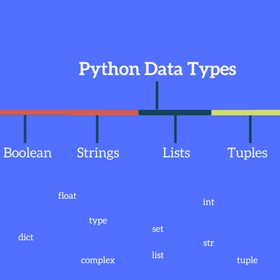 Python Introduction and Installation | SharePoint World