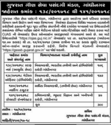 GSSSB Recruitment gsssb.gujarat.gov.in Apply Online Form