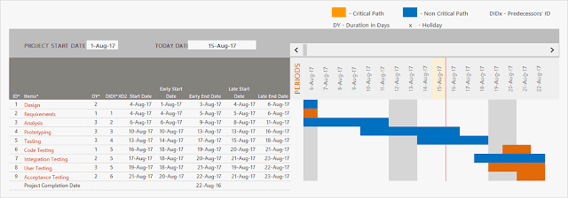Excel Critical Path Tracker