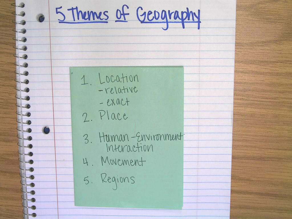 Bt Wilson Bobcat Social Stu S 5 Themes Of Geography Notes