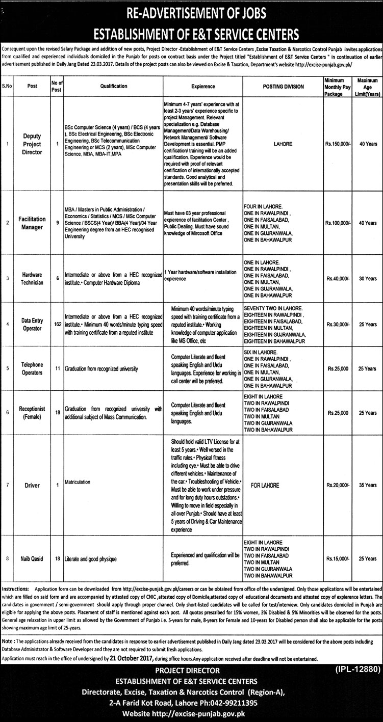 excise taxation narcotics control jobs deputy project director facilitation manager hardware technician others apply last date 21 10 2017 - Hardware Technician Jobs